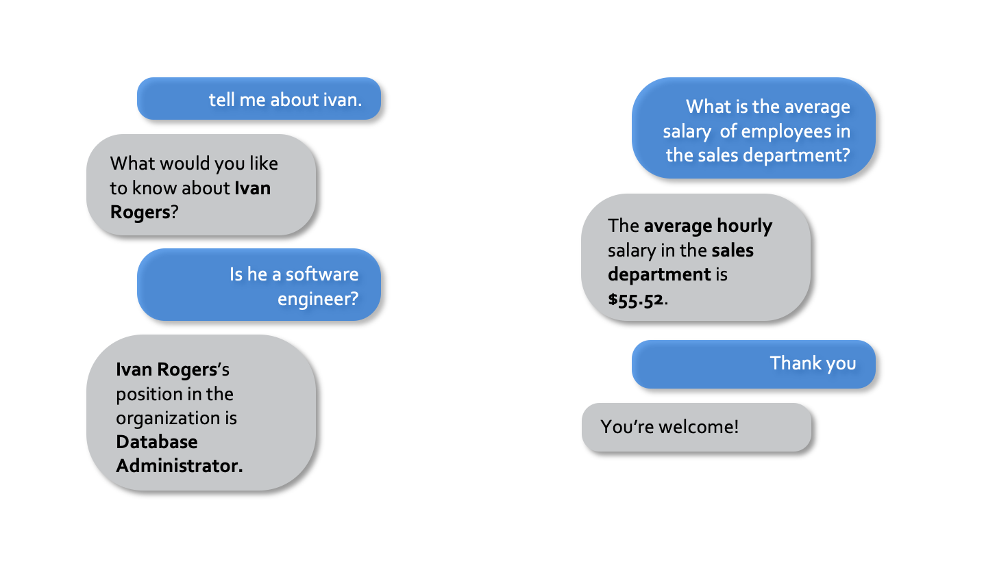 ../_images/hr_assistant_interactions.png